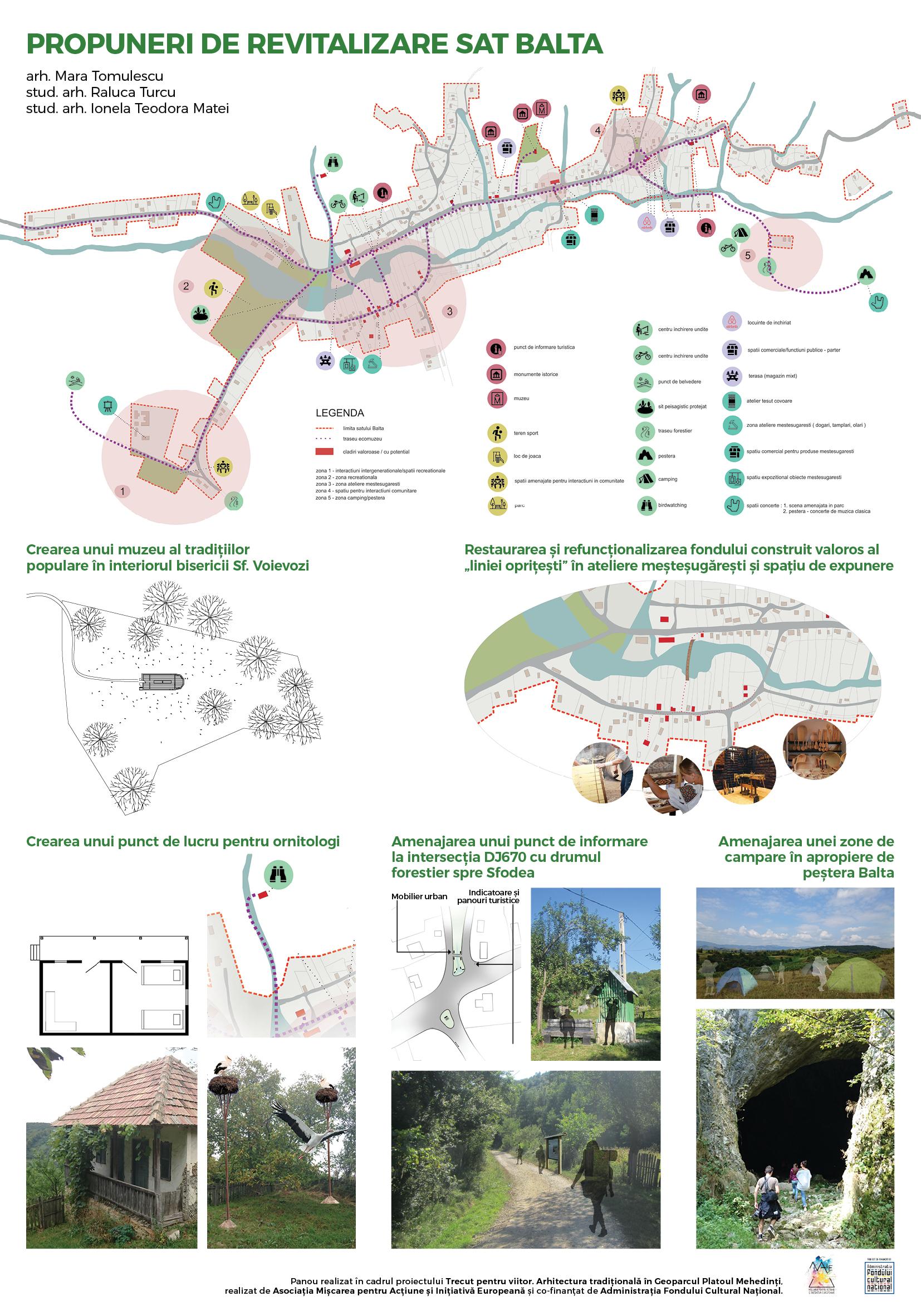 Propuneri de valorificare sustenabilă – sat Balta